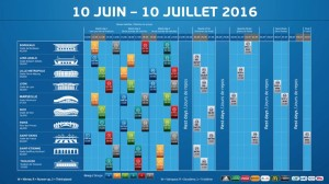 Calendirier matchs stade EURO 2016