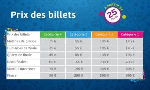 Prix des billets Euro 2016
