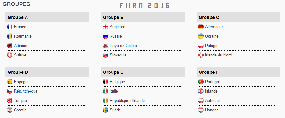Resultats euro foot - Tirage coupe d europe foot ...