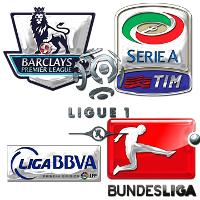 Les maillots 2015-2016 des 5 grands championnats européens