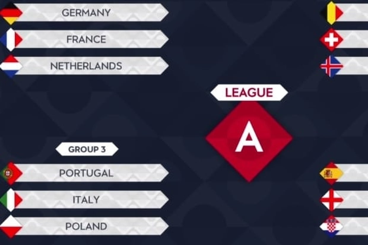 Ligue des Nations Groupe A