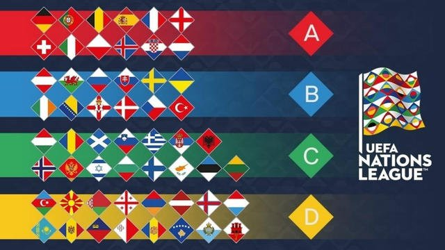 Ligue des Nations