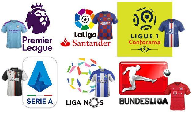 Les maillots de football des clubs classés par championnat