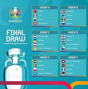 tirage groupes poules Euro 2020
